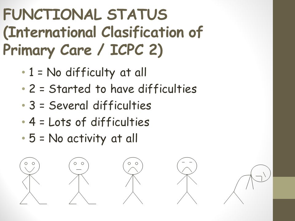 FUNCTIONAL STATUS (International Clasification of Primary Care / ICPC 2)