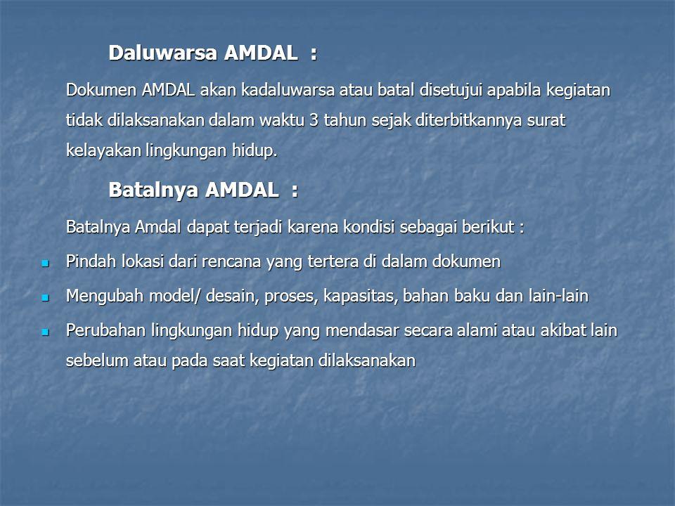 Daluwarsa AMDAL :