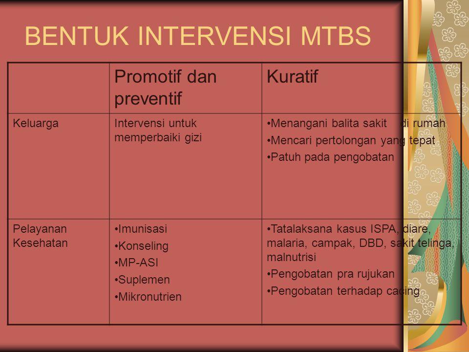 BENTUK INTERVENSI MTBS