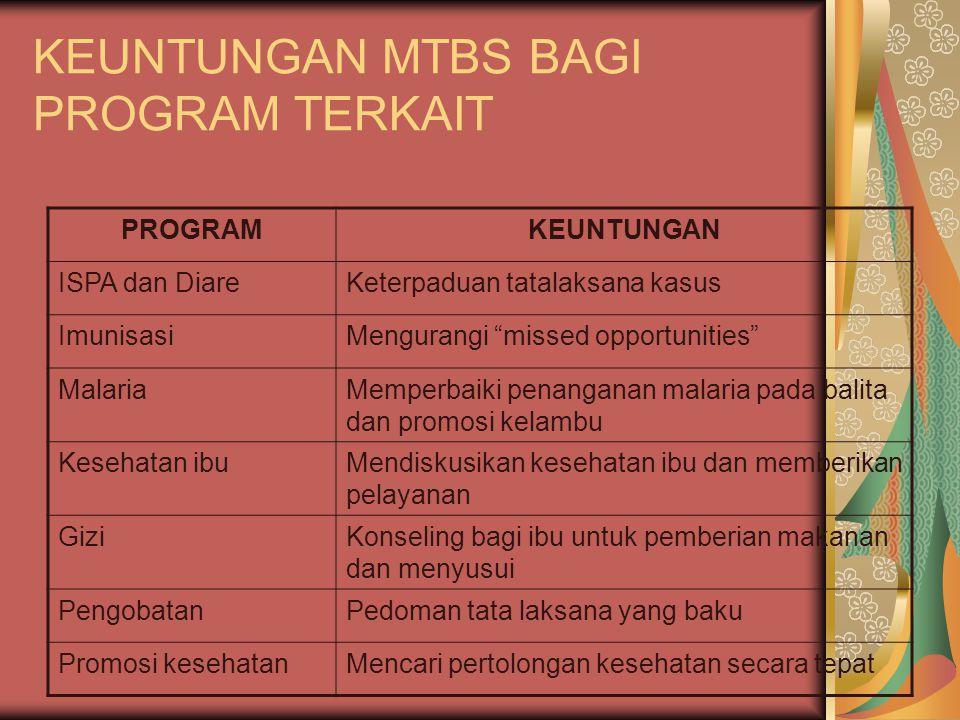KEUNTUNGAN MTBS BAGI PROGRAM TERKAIT