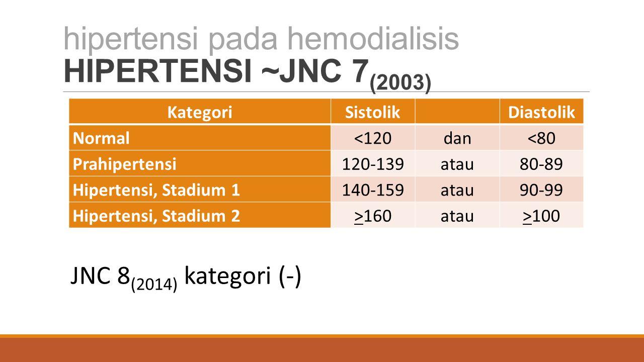 hipertensi pada hemodialisis HIPERTENSI ~JNC 7(2003)