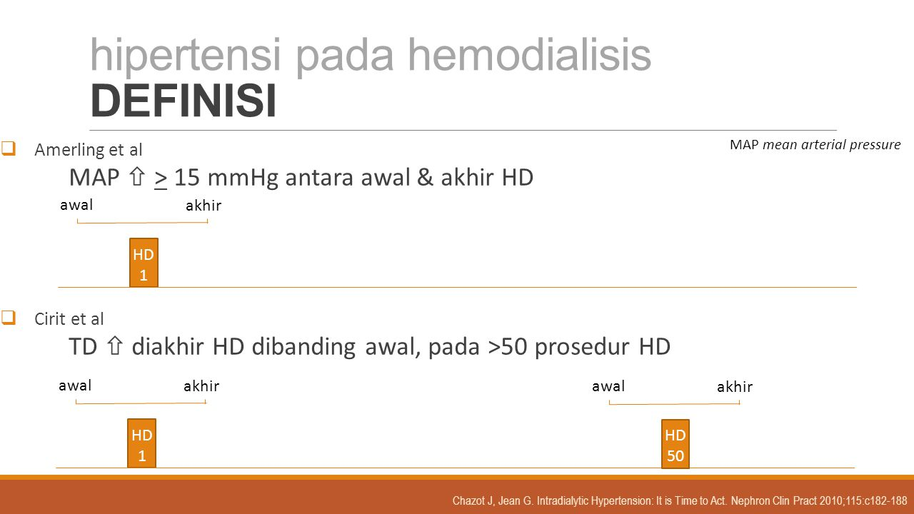 hipertensi pada hemodialisis DEFINISI
