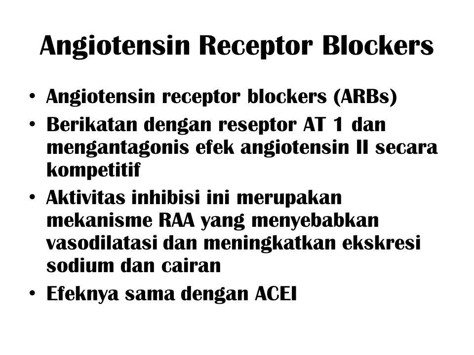 Angiotensin Receptor Blockers