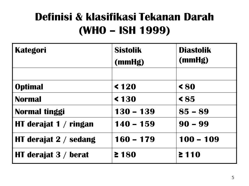 Definisi & klasifikasi Tekanan Darah (WHO – ISH 1999)
