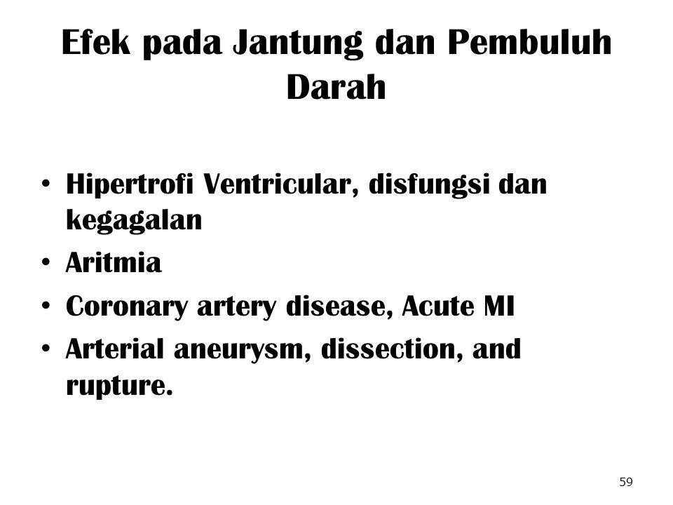 Efek pada Jantung dan Pembuluh Darah