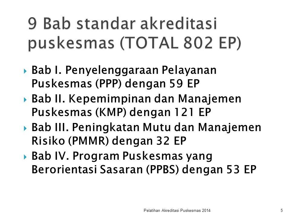 9 Bab standar akreditasi puskesmas (TOTAL 802 EP)