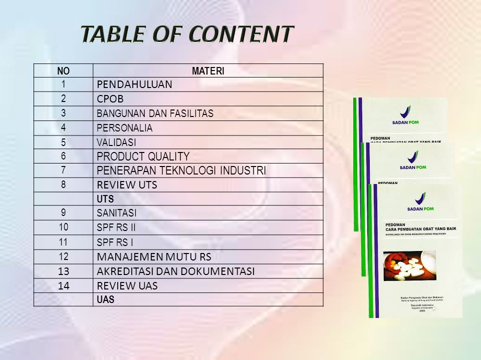 TABLE OF CONTENT PENDAHULUAN CPOB PRODUCT QUALITY