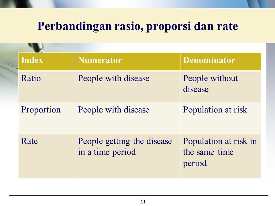 Perbandingan rasio, proporsi dan rate