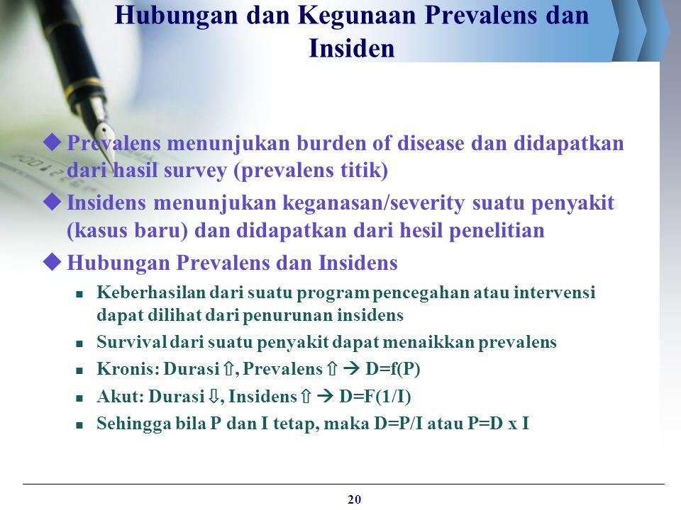 Hubungan dan Kegunaan Prevalens dan Insiden