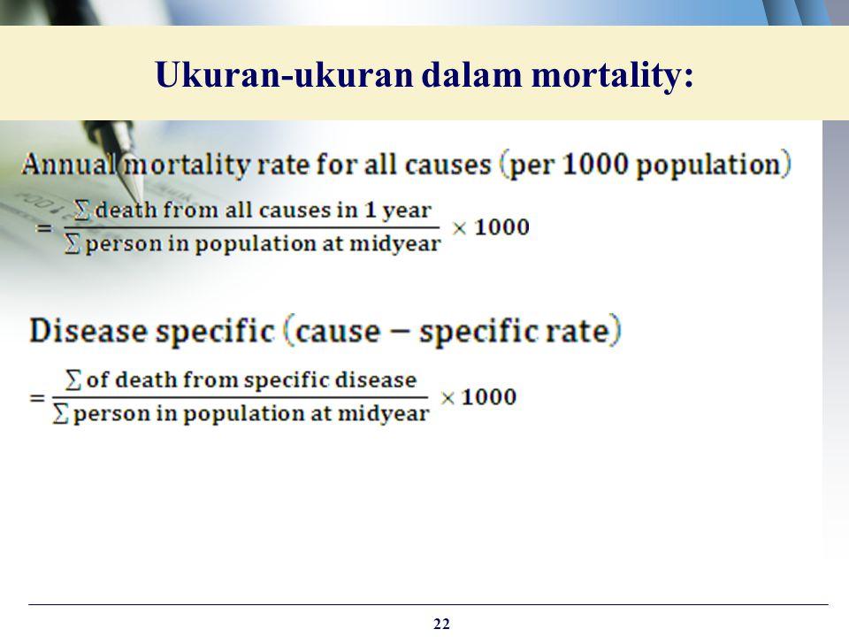 Ukuran-ukuran dalam mortality: