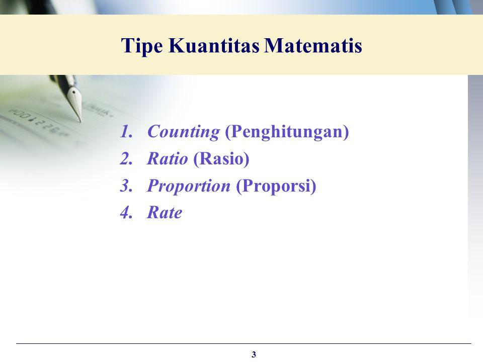 Tipe Kuantitas Matematis