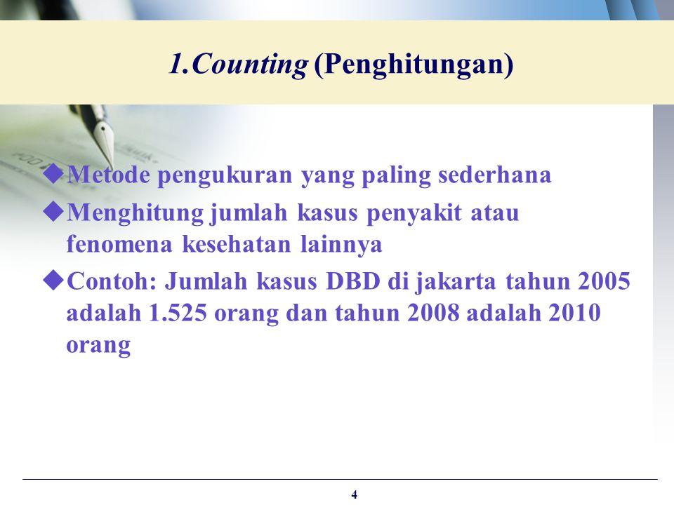 1.Counting (Penghitungan)