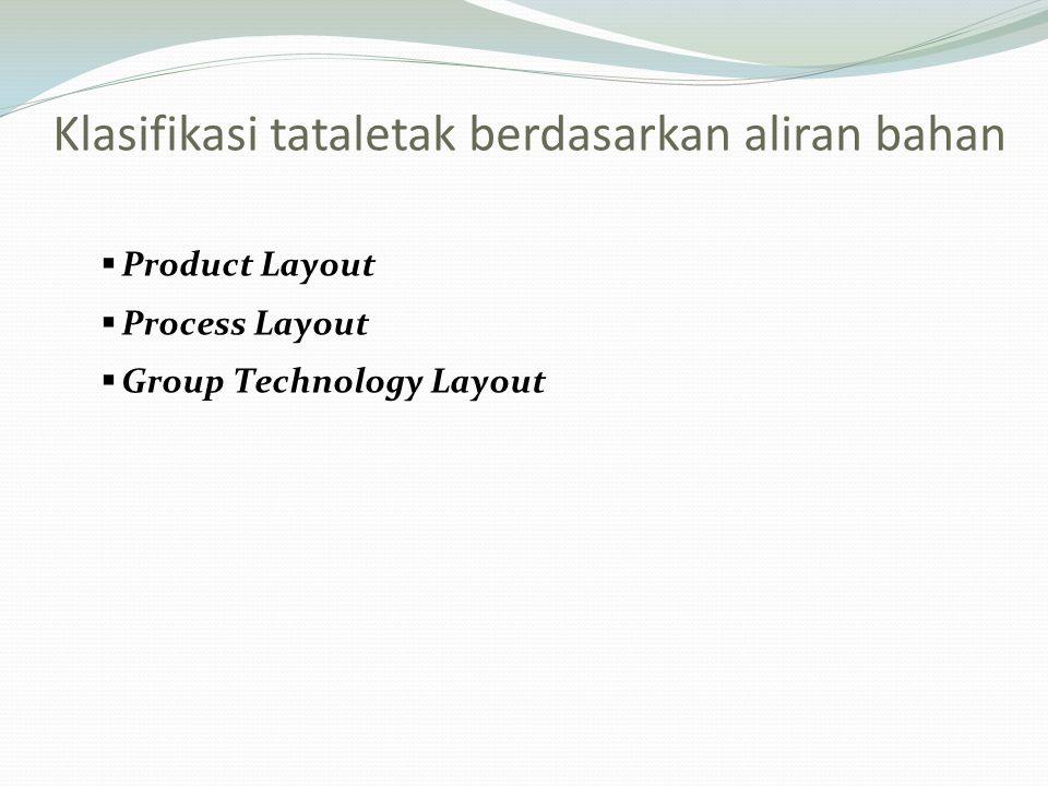 Klasifikasi tataletak berdasarkan aliran bahan