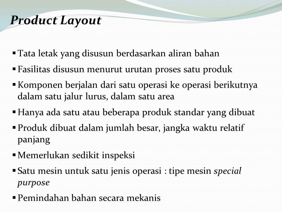 Product Layout Tata letak yang disusun berdasarkan aliran bahan