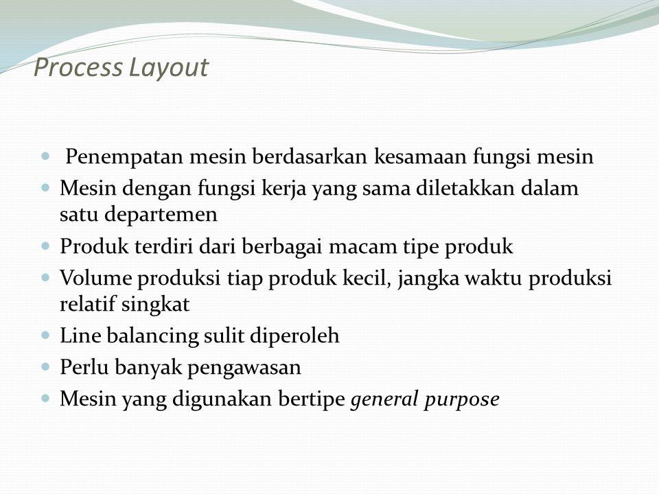 Process Layout Penempatan mesin berdasarkan kesamaan fungsi mesin