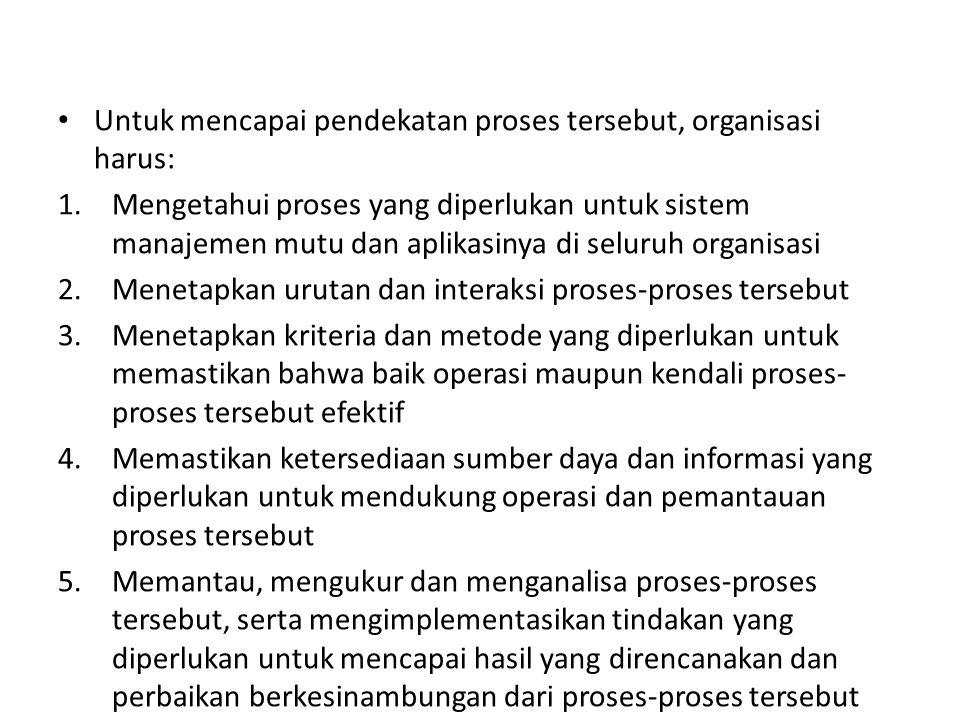 Untuk mencapai pendekatan proses tersebut, organisasi harus: