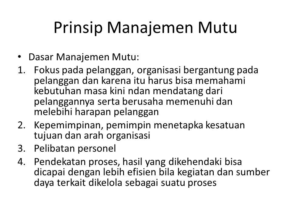 Prinsip Manajemen Mutu