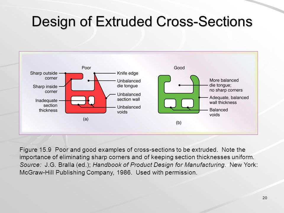 Design of Extruded Cross-Sections