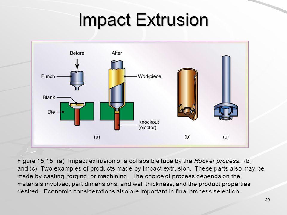 Impact Extrusion