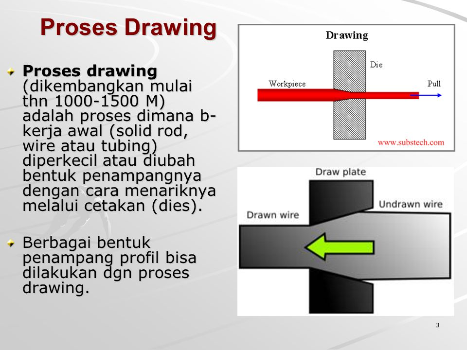 Proses Drawing