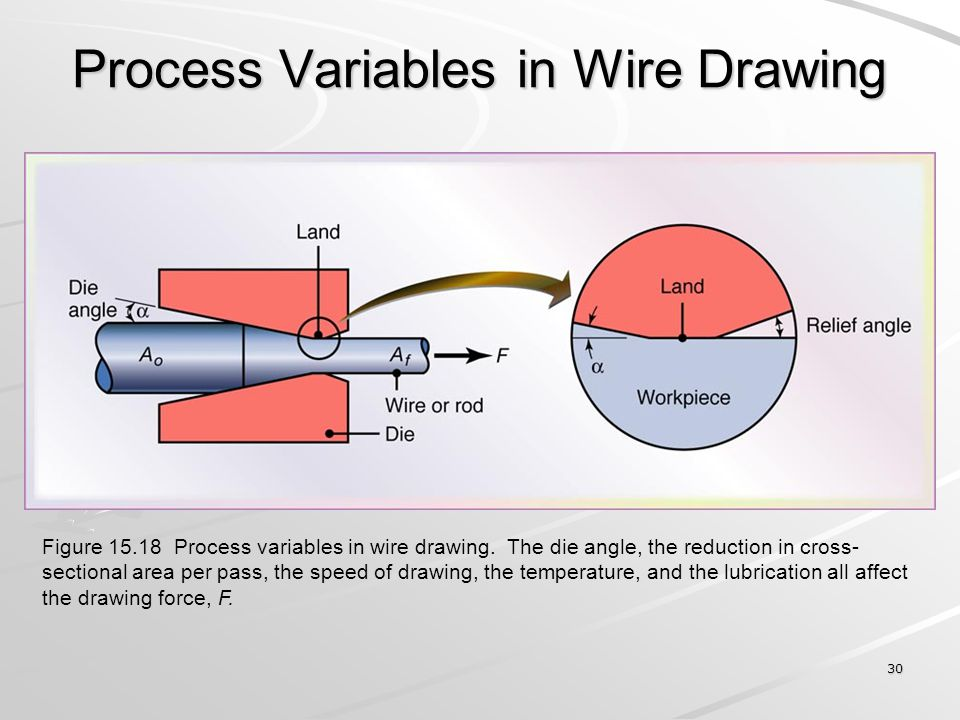 Process Variables in Wire Drawing