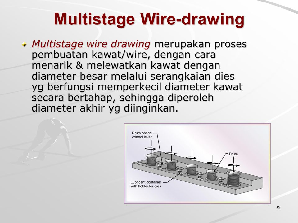 Multistage Wire-drawing