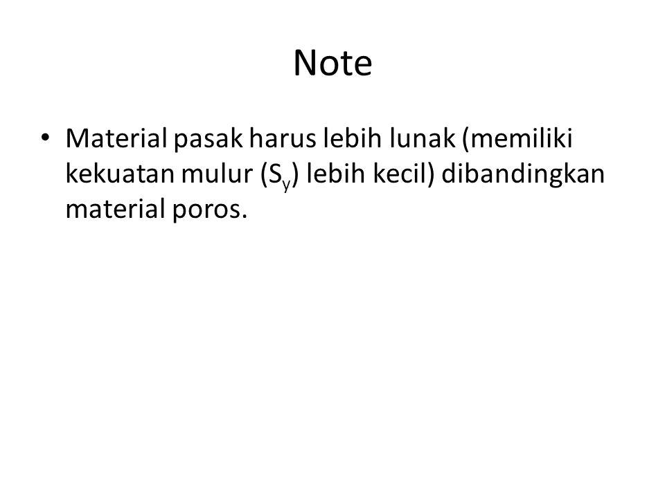 Note Material pasak harus lebih lunak (memiliki kekuatan mulur (Sy) lebih kecil) dibandingkan material poros.