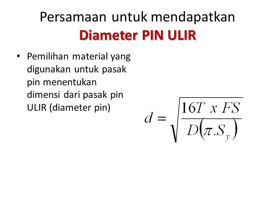 Persamaan untuk mendapatkan Diameter PIN ULIR