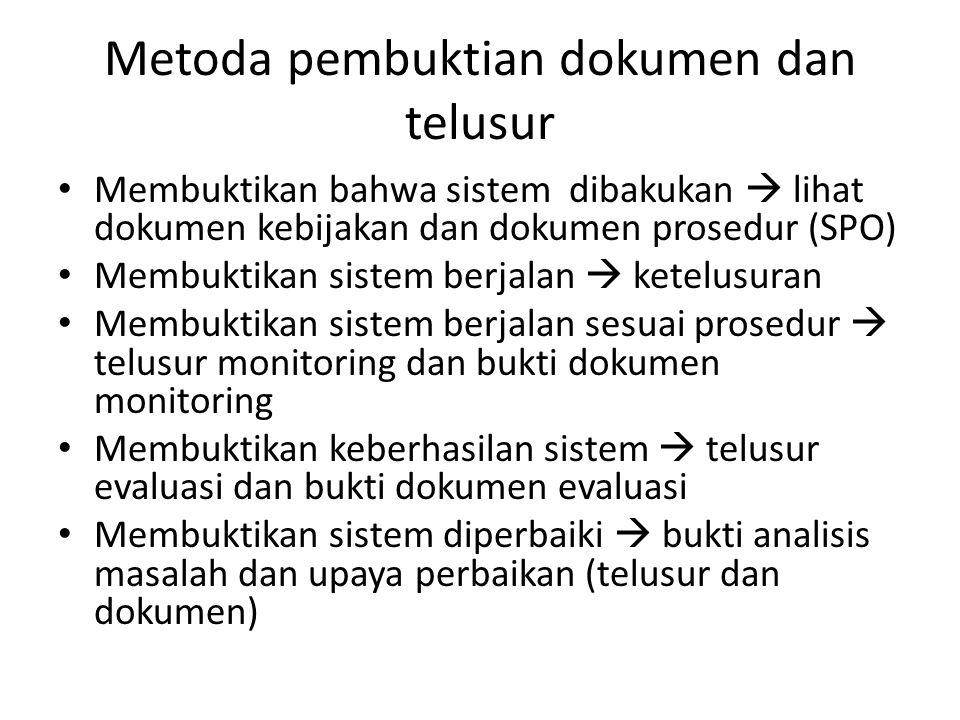 Metoda pembuktian dokumen dan telusur