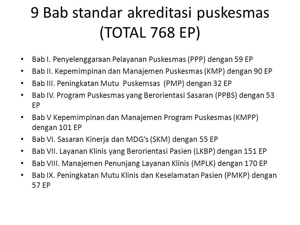 9 Bab standar akreditasi puskesmas (TOTAL 768 EP)
