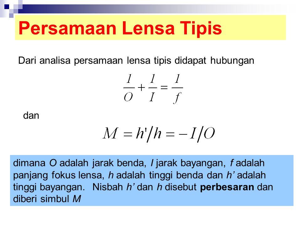 Persamaan Lensa Tipis Dari analisa persamaan lensa tipis didapat hubungan. dan.