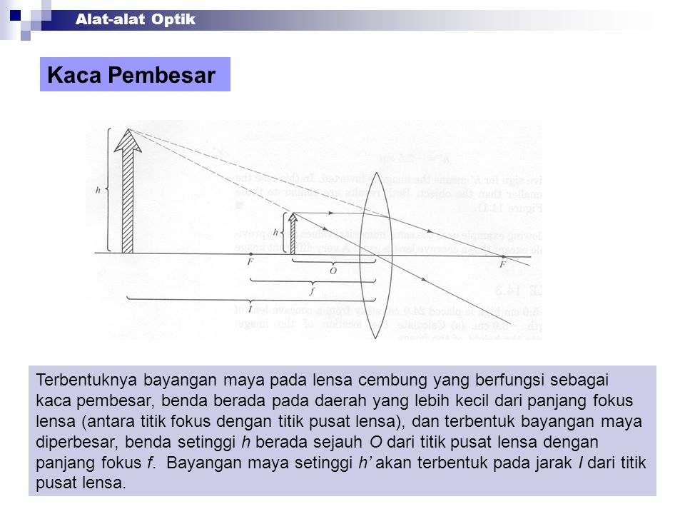 Alat-alat Optik Kaca Pembesar.