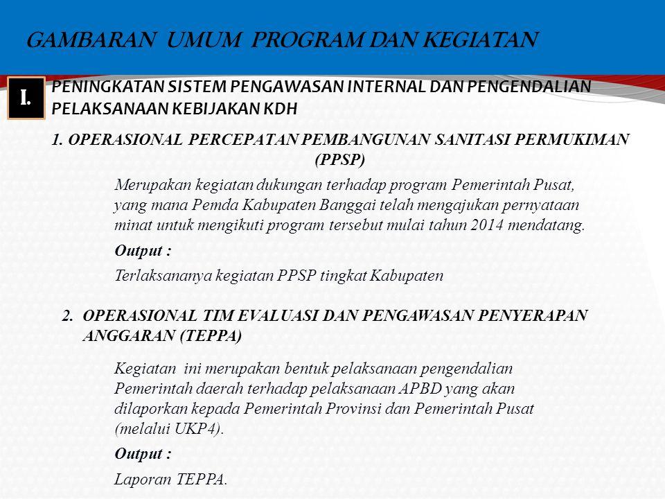 1. OPERASIONAL PERCEPATAN PEMBANGUNAN SANITASI PERMUKIMAN (PPSP)