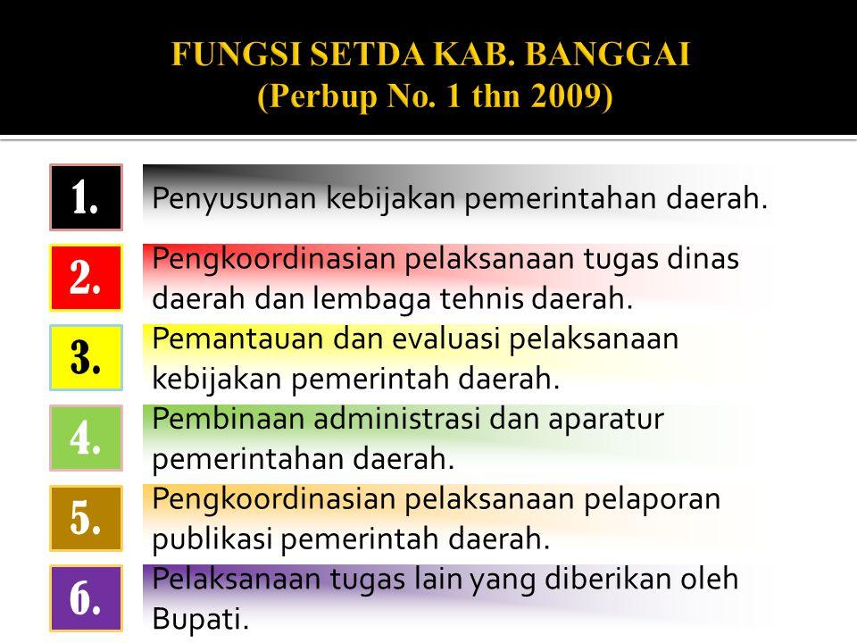FUNGSI SETDA KAB. BANGGAI (Perbup No. 1 thn 2009)