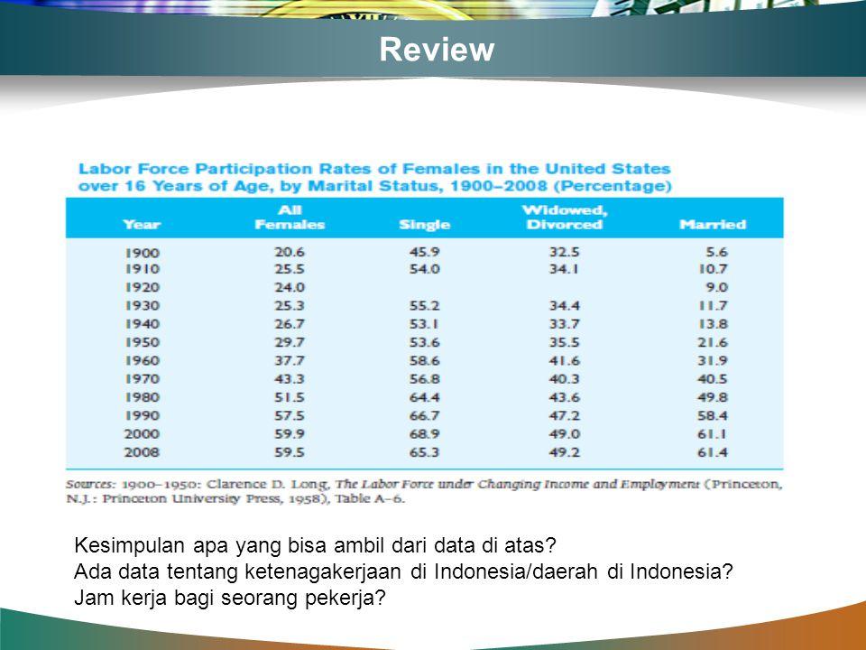 Review Kesimpulan apa yang bisa ambil dari data di atas