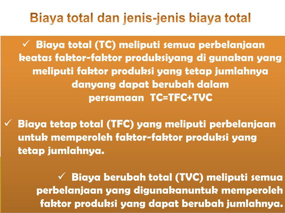 Biaya total dan jenis-jenis biaya total