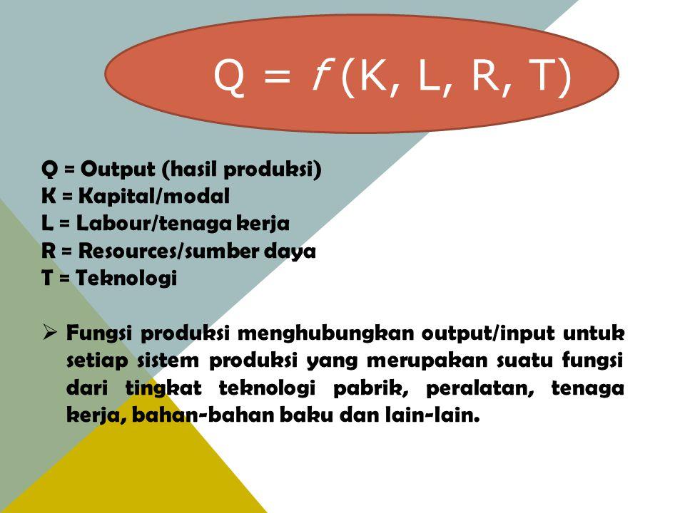 Q = f (K, L, R, T) Q = Output (hasil produksi) K = Kapital/modal. L = Labour/tenaga kerja. R = Resources/sumber daya.