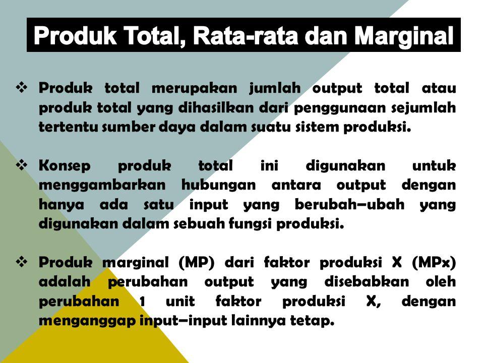 Produk Total, Rata-rata dan Marginal