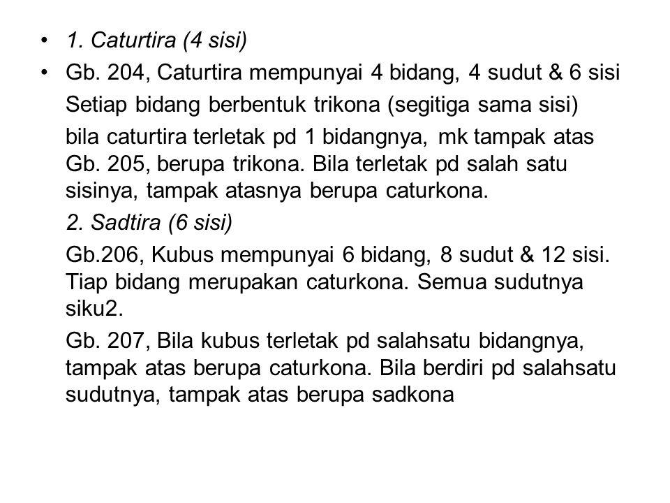 1. Caturtira (4 sisi) Gb. 204, Caturtira mempunyai 4 bidang, 4 sudut & 6 sisi. Setiap bidang berbentuk trikona (segitiga sama sisi)
