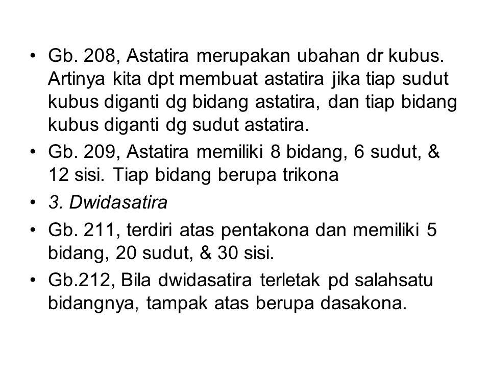 Gb. 208, Astatira merupakan ubahan dr kubus