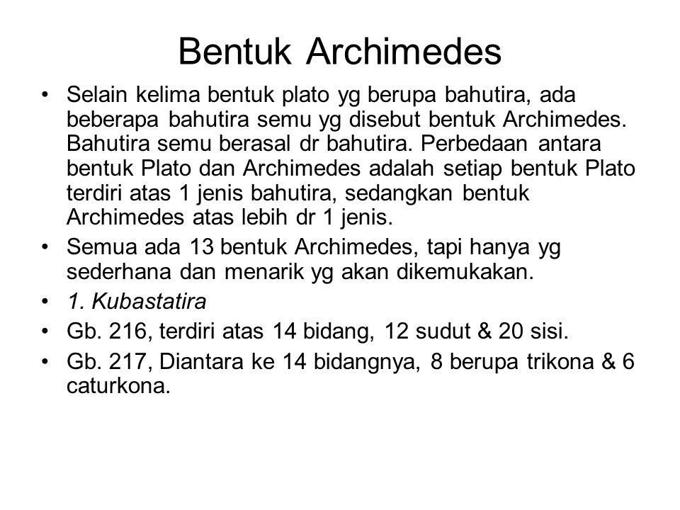Bentuk Archimedes