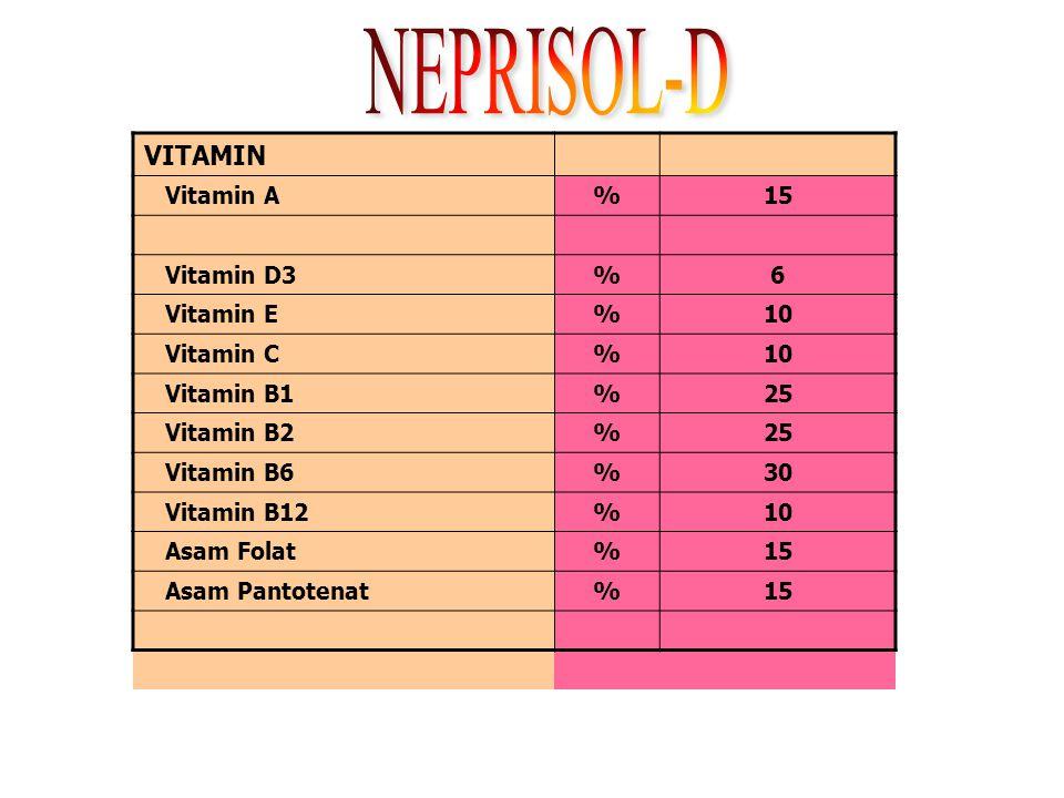 NEPRISOL-D VITAMIN Vitamin A % 15 Vitamin D3 6 Vitamin E 10 Vitamin C