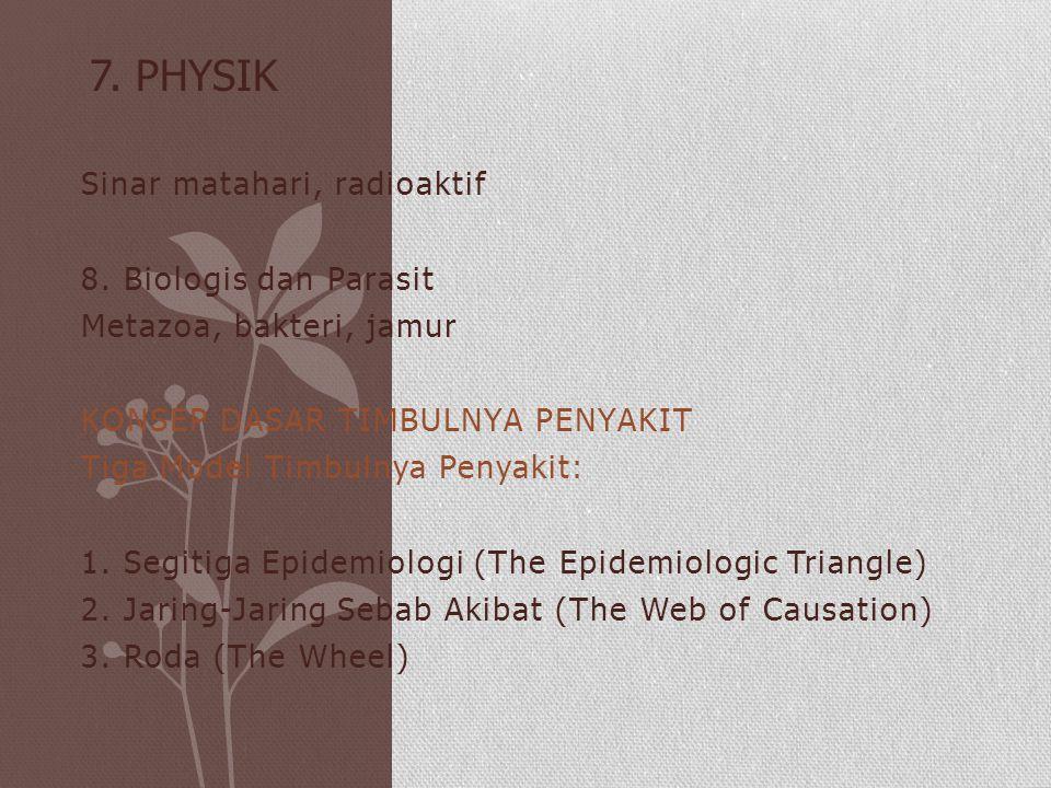 7. Physik Sinar matahari, radioaktif 8. Biologis dan Parasit