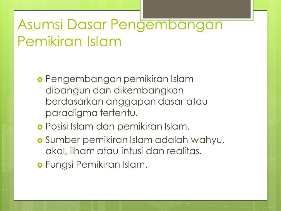 Asumsi Dasar Pengembangan Pemikiran Islam