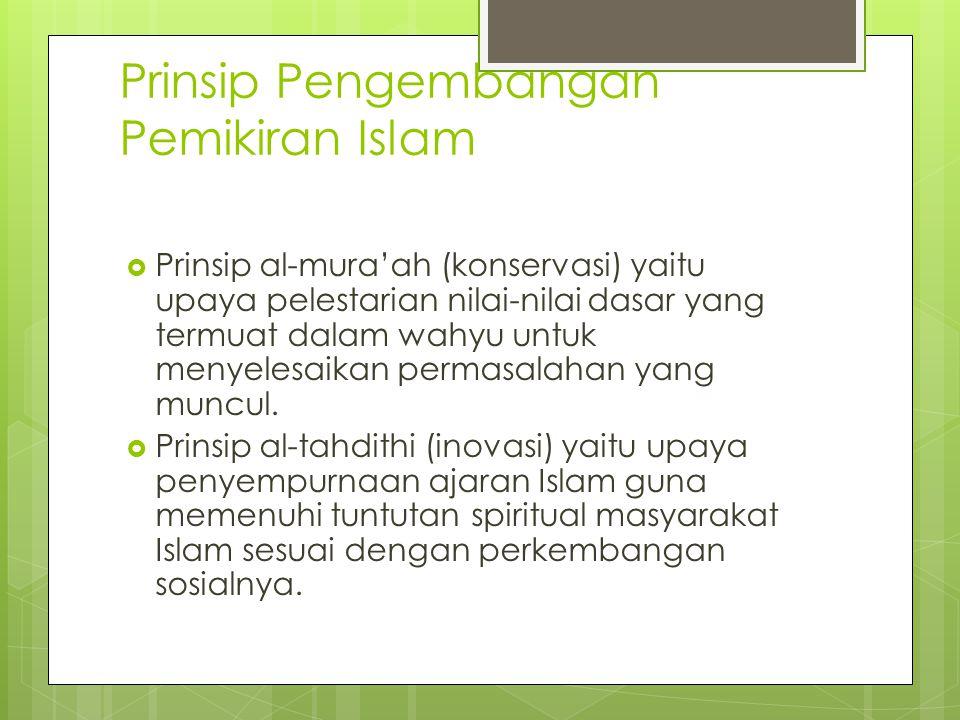 Prinsip Pengembangan Pemikiran Islam