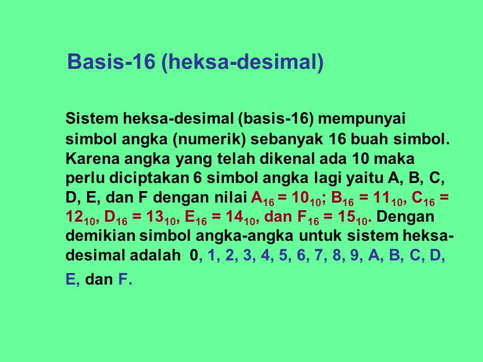 Basis-16 (heksa-desimal)