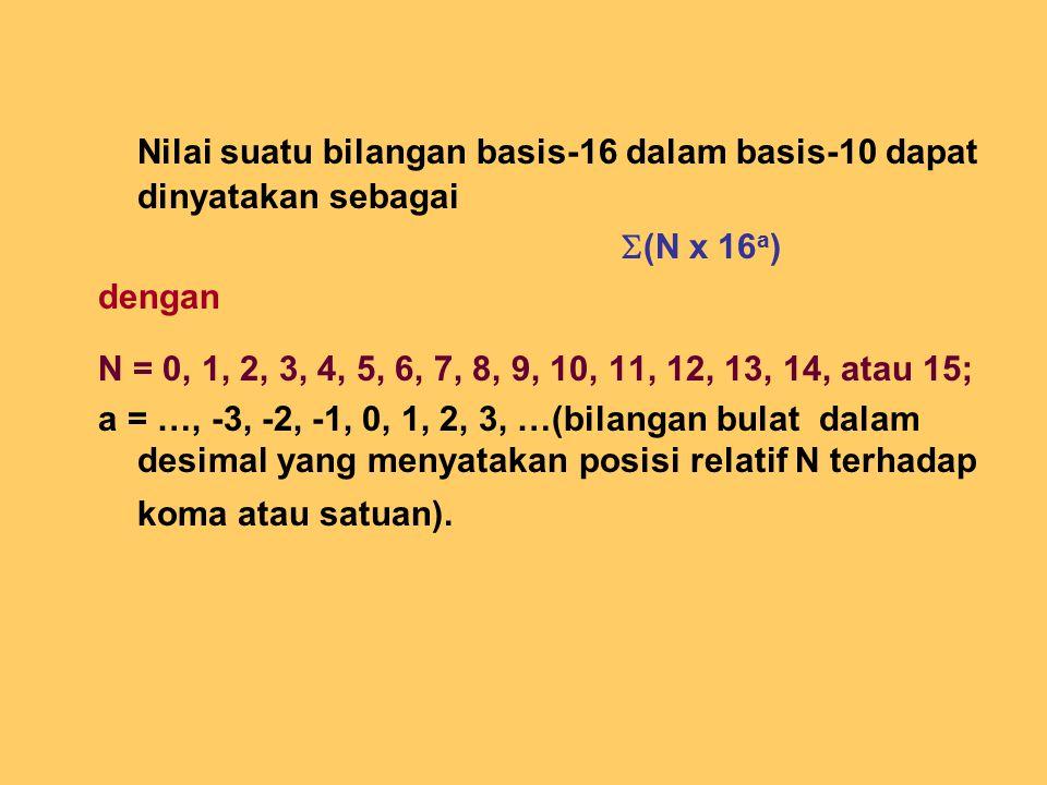 Nilai suatu bilangan basis-16 dalam basis-10 dapat dinyatakan sebagai