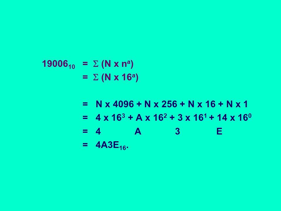 1900610 =  (N x na) =  (N x 16a) = N x 4096 + N x 256 + N x 16 + N x 1. = 4 x 163 + A x 162 + 3 x 161 + 14 x 160.