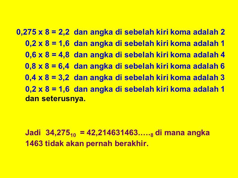 0,275 x 8 = 2,2 dan angka di sebelah kiri koma adalah 2