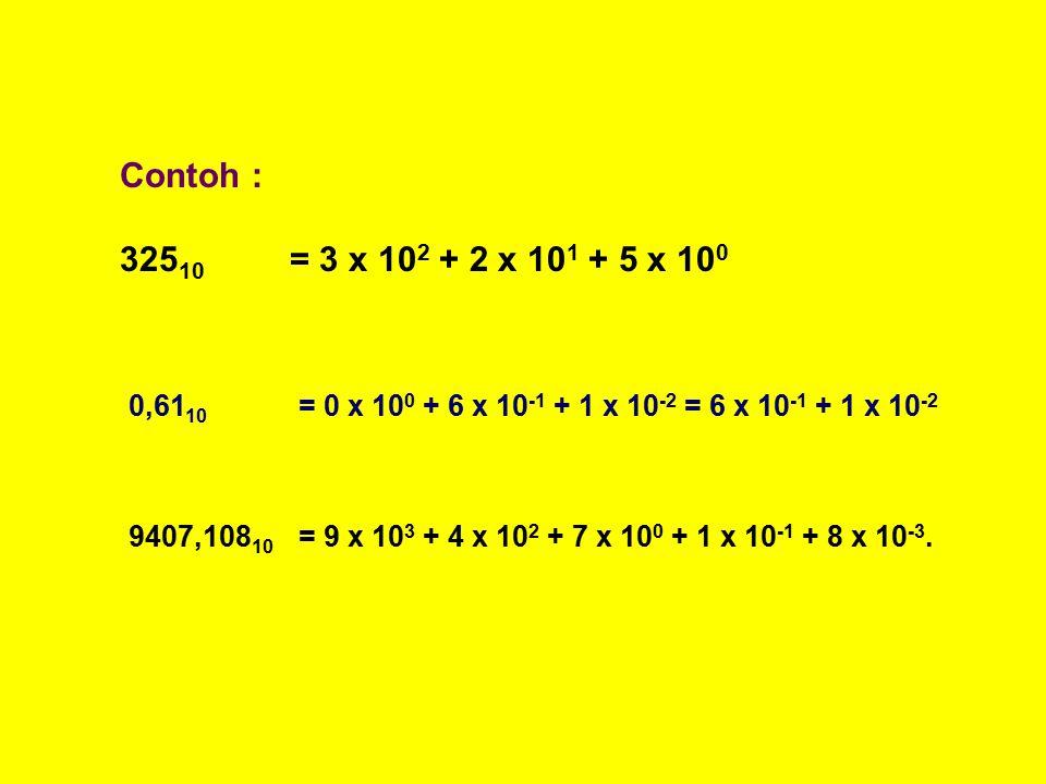 Contoh : 32510 = 3 x 102 + 2 x 101 + 5 x 100. 0,6110 = 0 x 100 + 6 x 10-1 + 1 x 10-2 = 6 x 10-1 + 1 x 10-2.